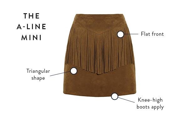 The A Line Mini1