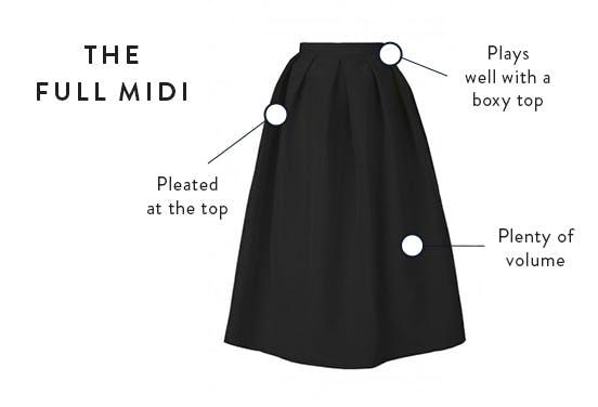The Full Midi1