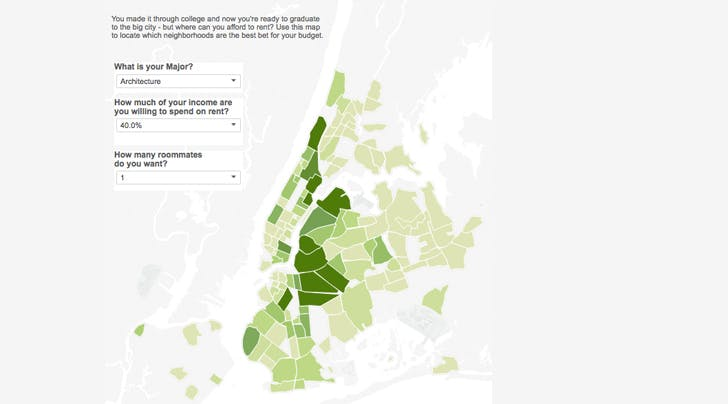See Which NYC Neighborhood You Can Actually Afford to Live In