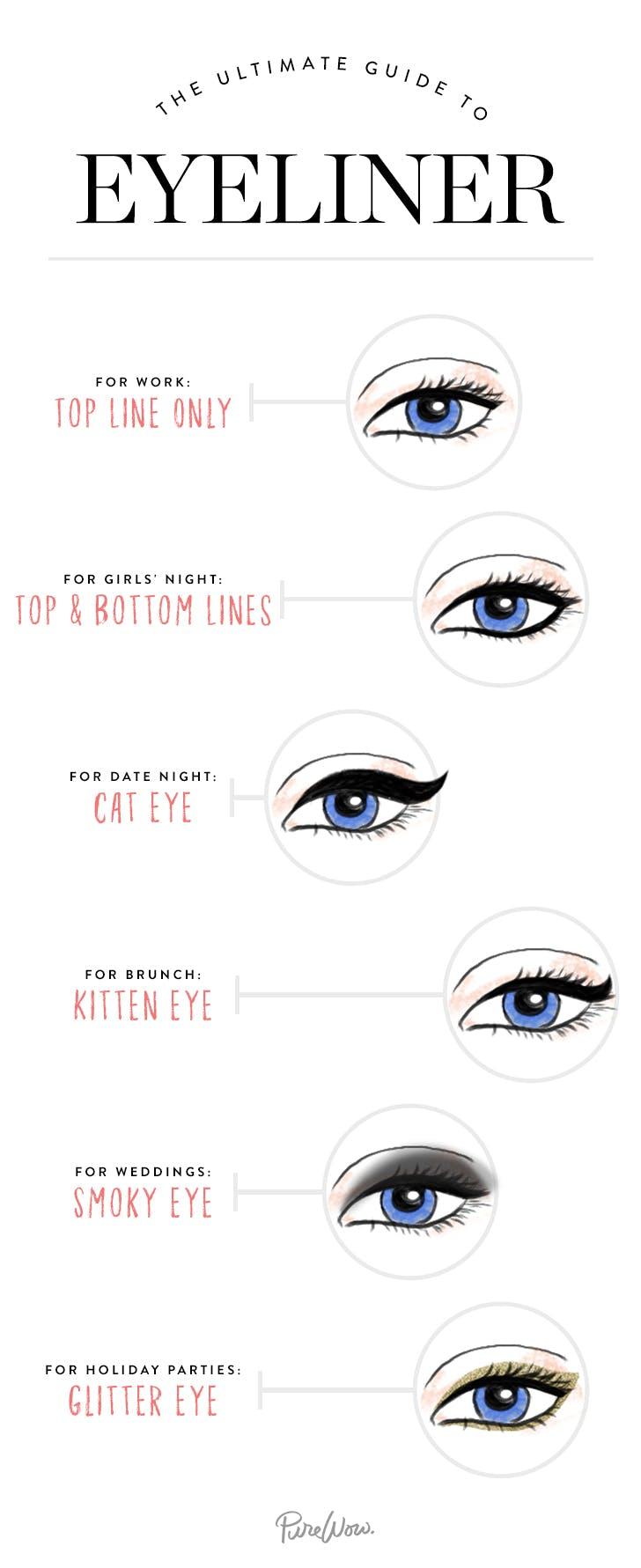 Eyeliner Infographic1