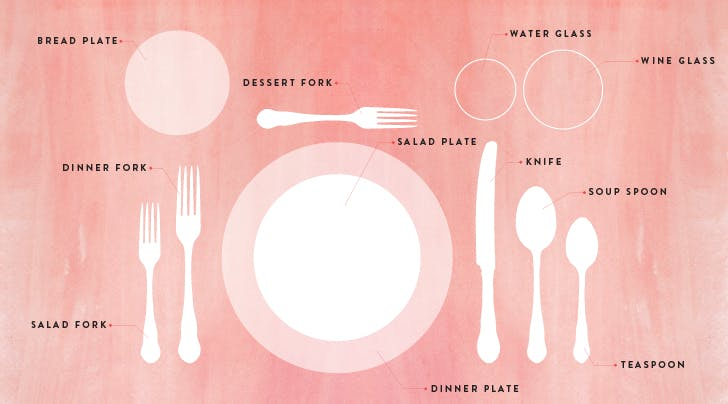 A Cheat Sheet for Setting the Table