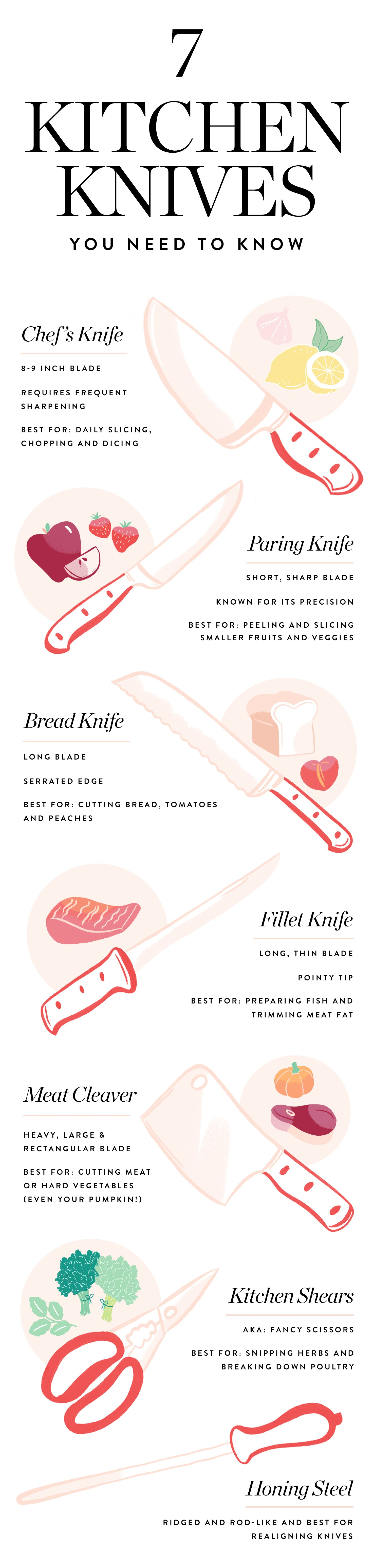 7 Kitchen Knives You Need to Know