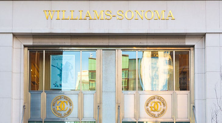 Best Job Ever Alert: Work for Williams-Sonoma...from Home