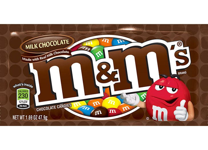 MandMs chocolate candies