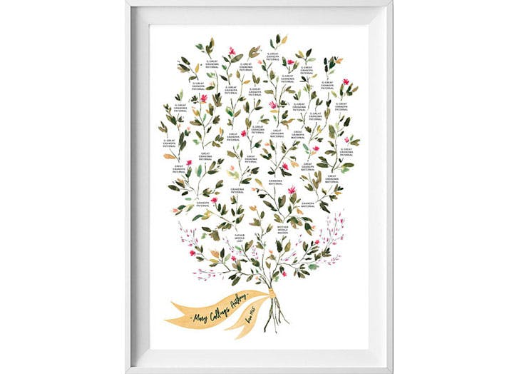 Personalized Family Tree Grandparents Gift