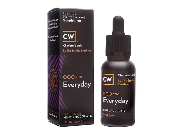 cannabis products hemp oil
