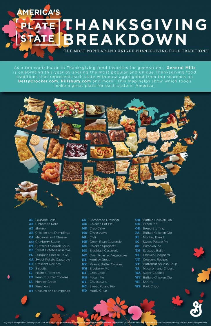 general mills thanksgiving map