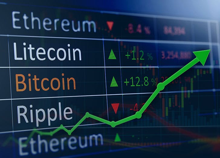 Investing in bitcoin and cryptocurrency market charts