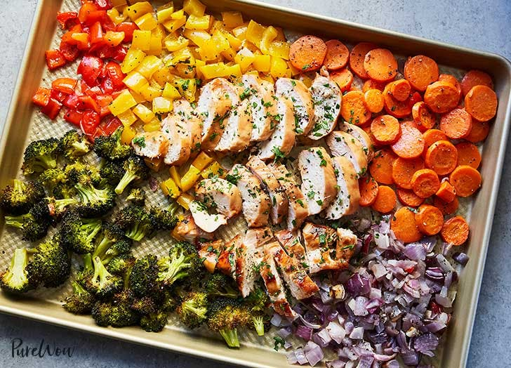 keto baking sheet chicken veggies