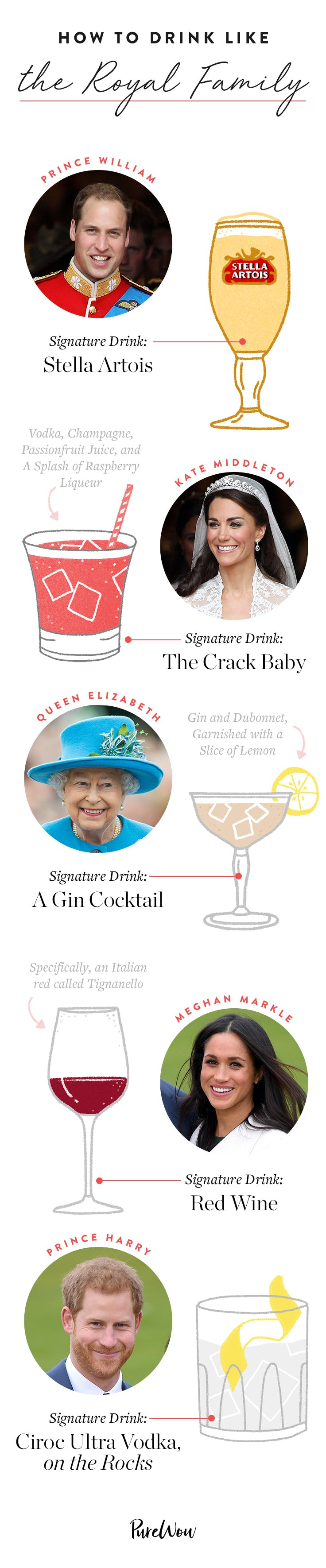 Royal Drink Infographic with header