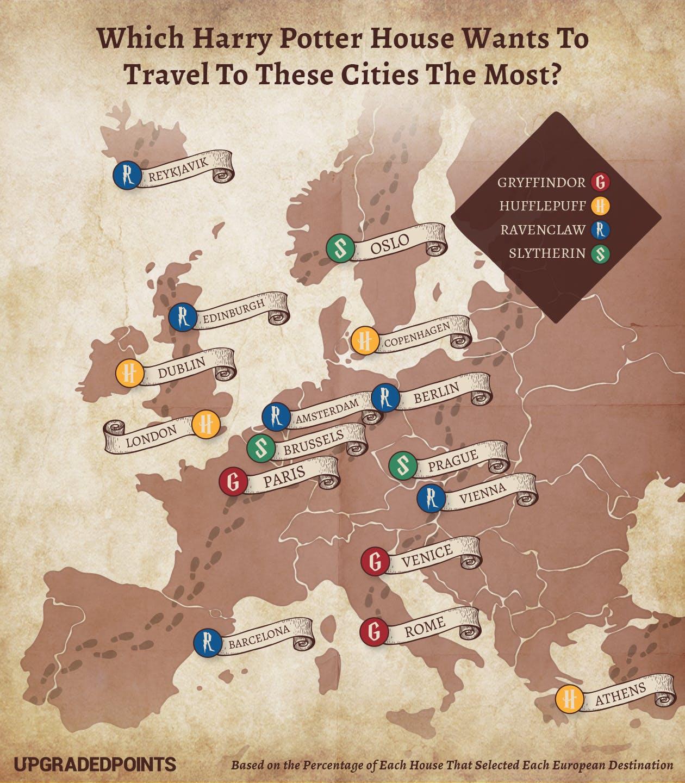 harry potter house destinations europe
