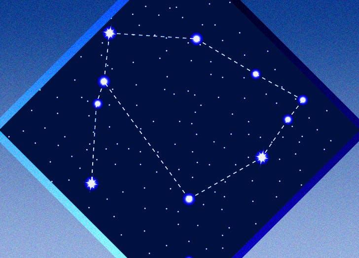 13th zodiac sign 728x524