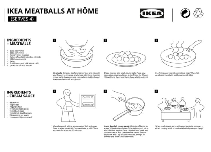 OMG, IKEA Just Released Its Secret Meatball Recipe (Illustrated Directions Included)