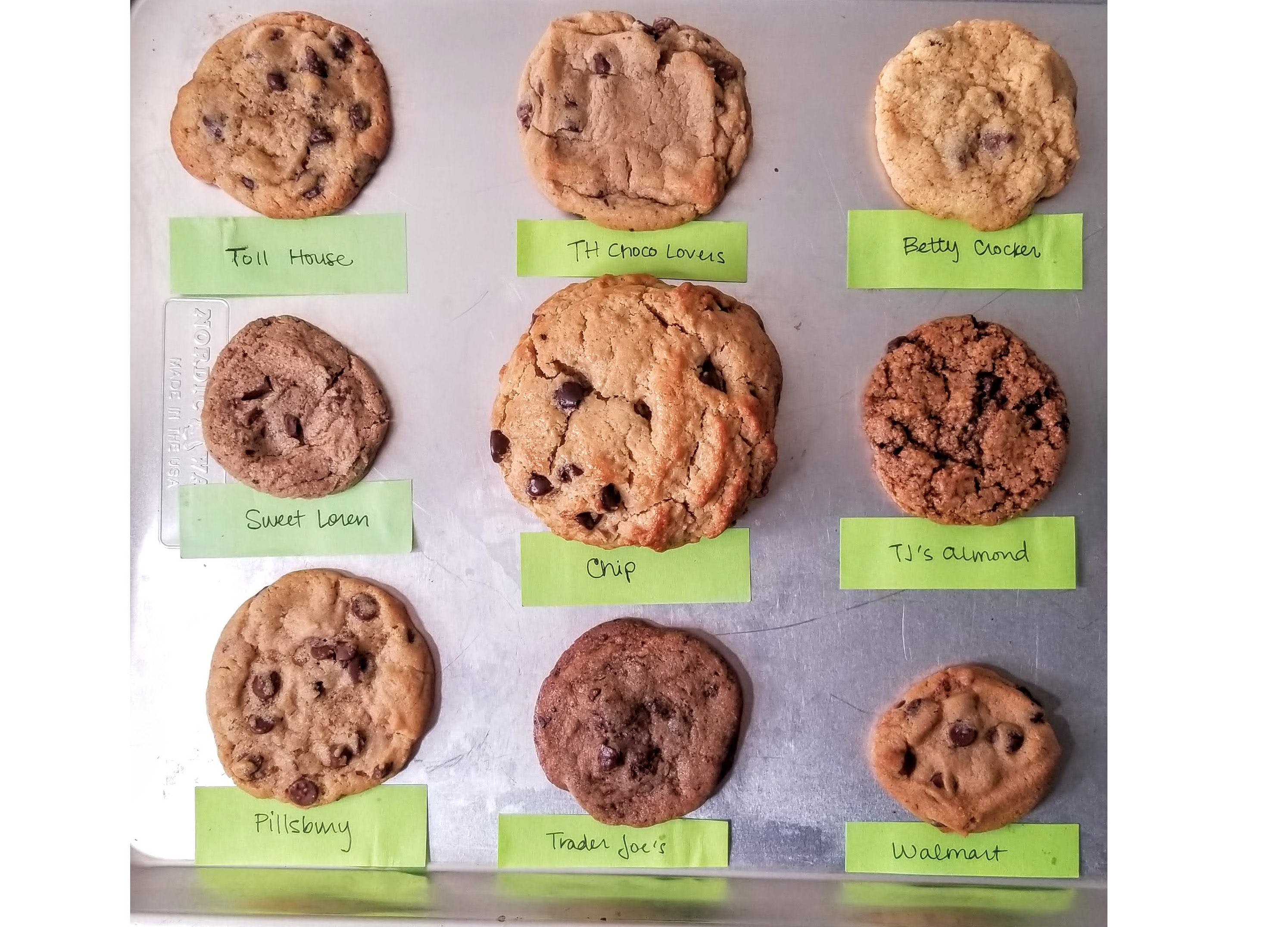 best store bought chocolate chip cookie dough testing