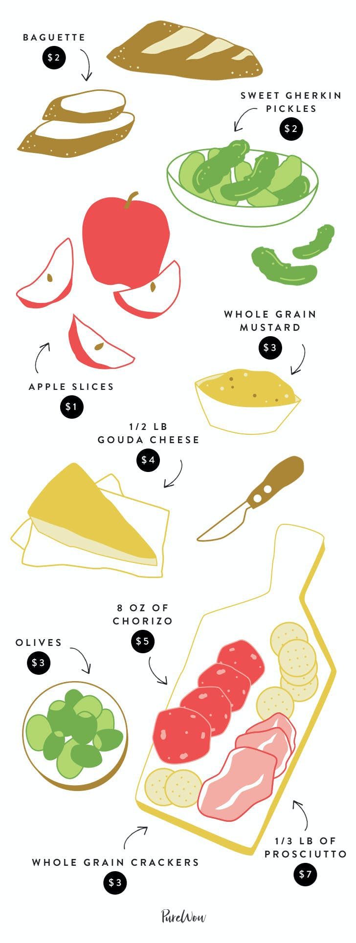 charcuterie for 30 or less infographic